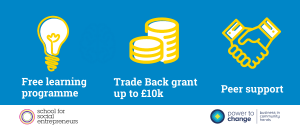 3 icons depicting learning programme, trade back grant up to £10k and peer network