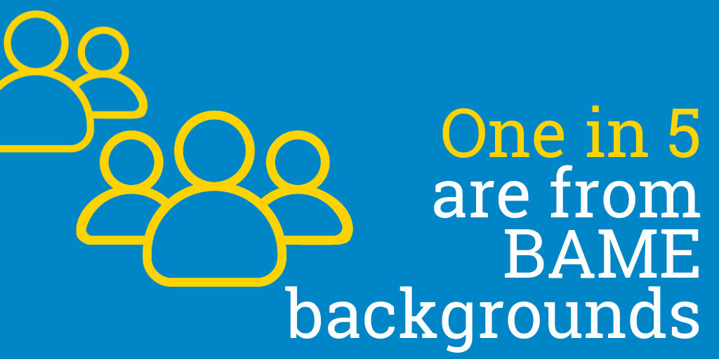 "Blue and yellow graphic that reads: ""One in five are from BAME backgrounds"""