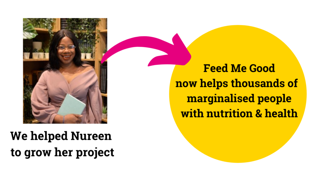 A picture Nureen Glaves and wording: we helped Nureen to grow her project. Feed Me Good now helps thousands of marginalised people with nutrition & health